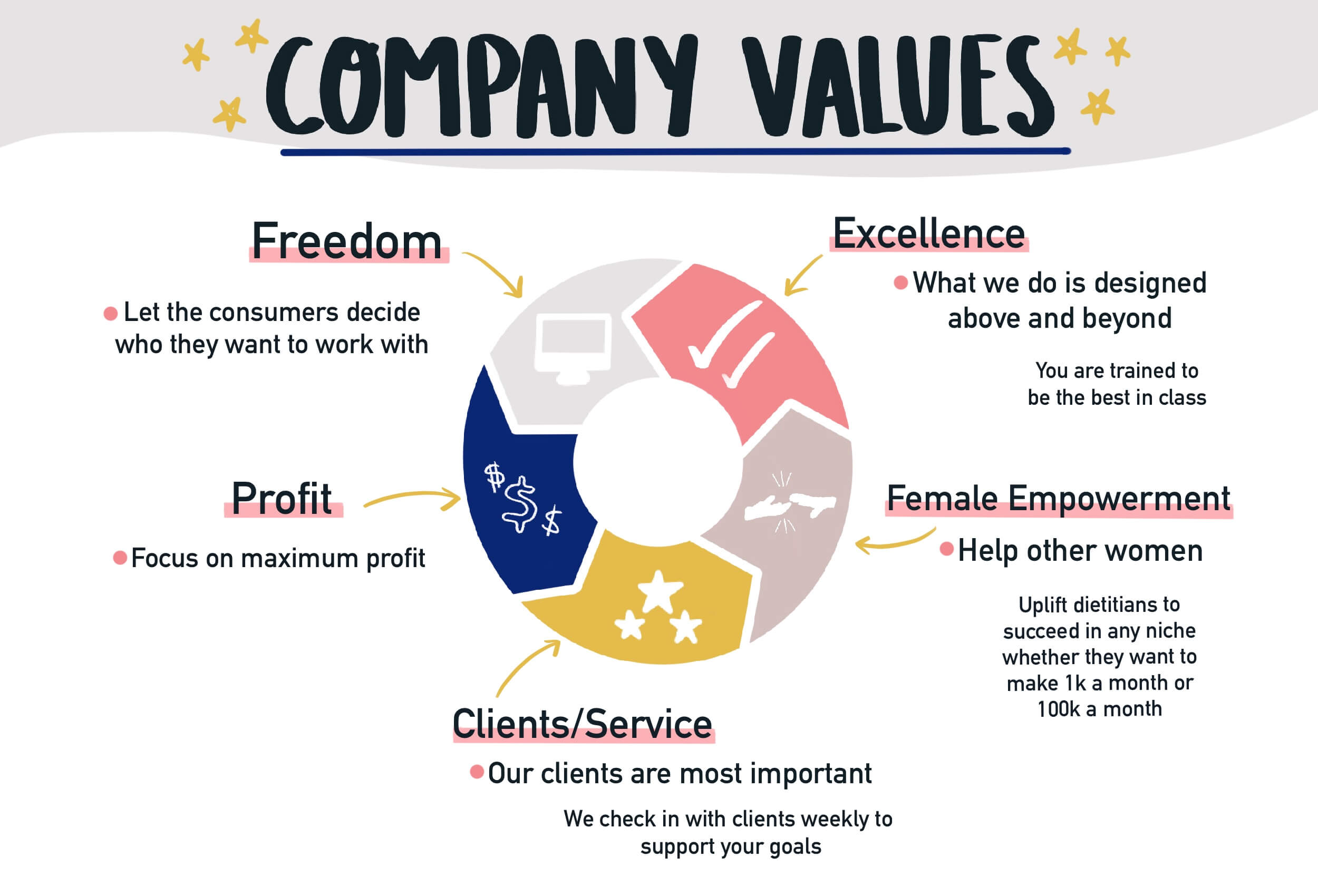 companyvalues-revised